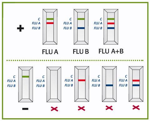 Bionexia Influenza A B Biomerieux United Kingdom Ireland
